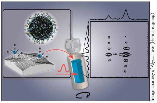 NMR Instrumentation